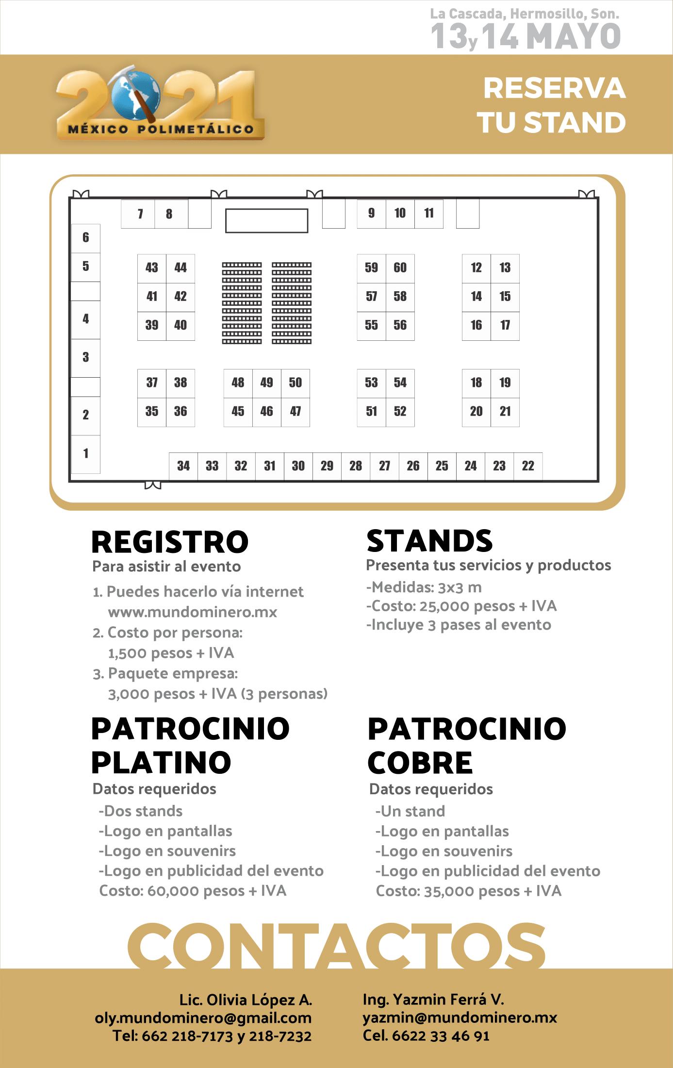 MEXICO POLIMETALICO 2021-5